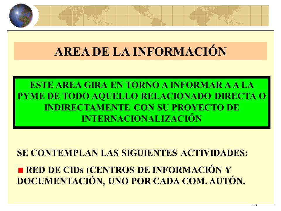 17 EL ICEX COMETIDO: SE ENCARGA DE LA PROYECCIÓN INTERNACIONAL DE LA PYME ESPAÑOLA AREAS DE TRABAJO: INFORMACIÓN, PROMOCIÓN Y FORMACIÓN DISPONE DE DEL