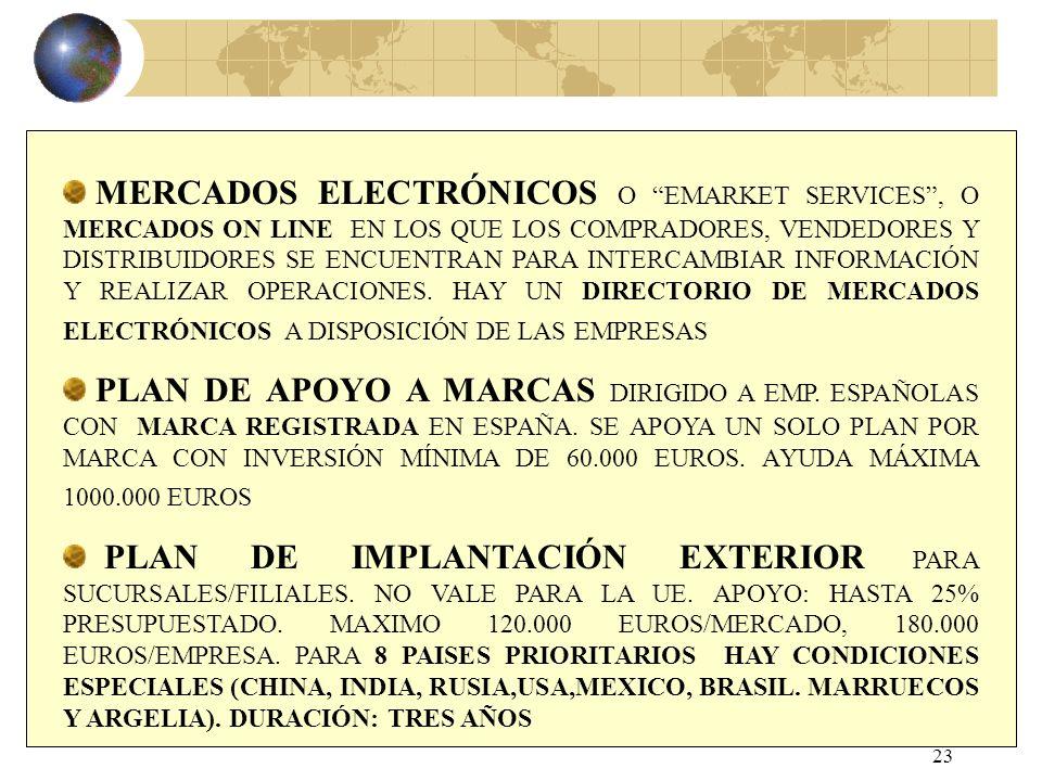 22 AREA DE LA PROMOCIÓN FERIAS ( CON PABELLÓN OFICIAL O PARTICIPACIONES AGRUPADAS) Y MISIONES COMERCIALES ( DIRECTAS, ESTUDIO- ESTUDIAR EL MERCADO DE