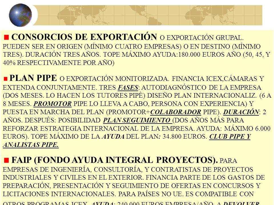 23 MERCADOS ELECTRÓNICOS O EMARKET SERVICES, O MERCADOS ON LINE EN LOS QUE LOS COMPRADORES, VENDEDORES Y DISTRIBUIDORES SE ENCUENTRAN PARA INTERCAMBIA