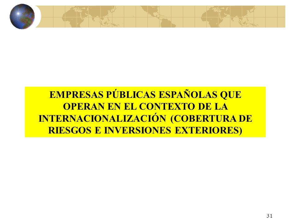 30 ANTENAS ICEX. OBTIENEN INFORMACIÓN ANTICIPADA EN SLOS ORGANISMOS CONVOCANTES DE LICITACIONES Y PROYECTOS. AREA DE LA FORMACIÓN SEMINARIOS JORNADAS