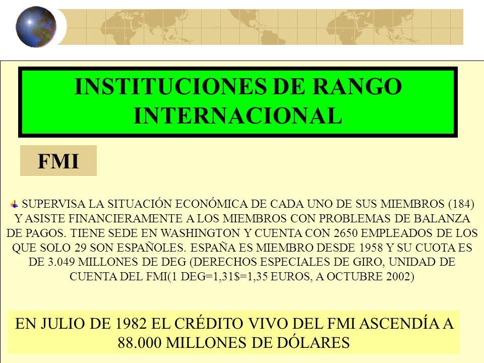 38 INSTITUCIONES DE RANGO INTERNACIONAL QUE OPERAN EN EL MARCO DE LA COOPERACIÓN AL DESARROLLO