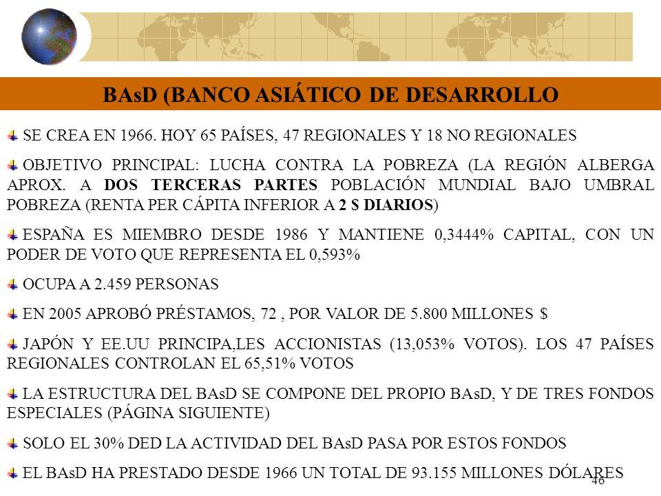 45 BCIE (BANCO CENTROAMERICANO DE INTEGRACIÓN ECONÓMICA) SE FUNDA EN 1960 POR LOS 5 PAISES CENTROAMERICANOS (GUATEMALA, SALVADOR,HONDURAS, NICARAGUIA