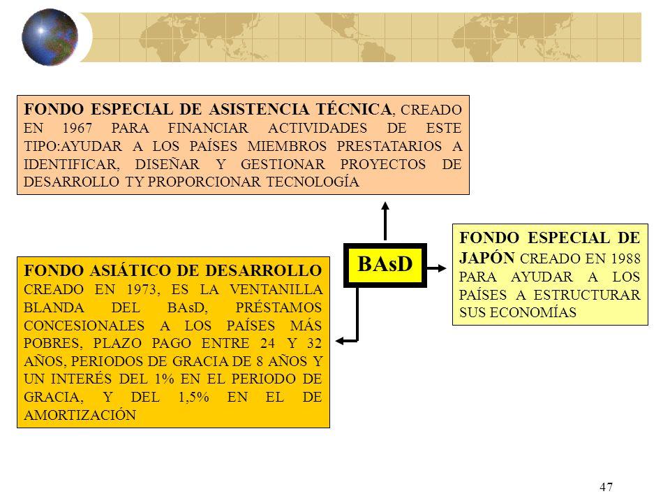 46 BAsD (BANCO ASIÁTICO DE DESARROLLO SE CREA EN 1966. HOY 65 PAÍSES, 47 REGIONALES Y 18 NO REGIONALES OBJETIVO PRINCIPAL: LUCHA CONTRA LA POBREZA (LA