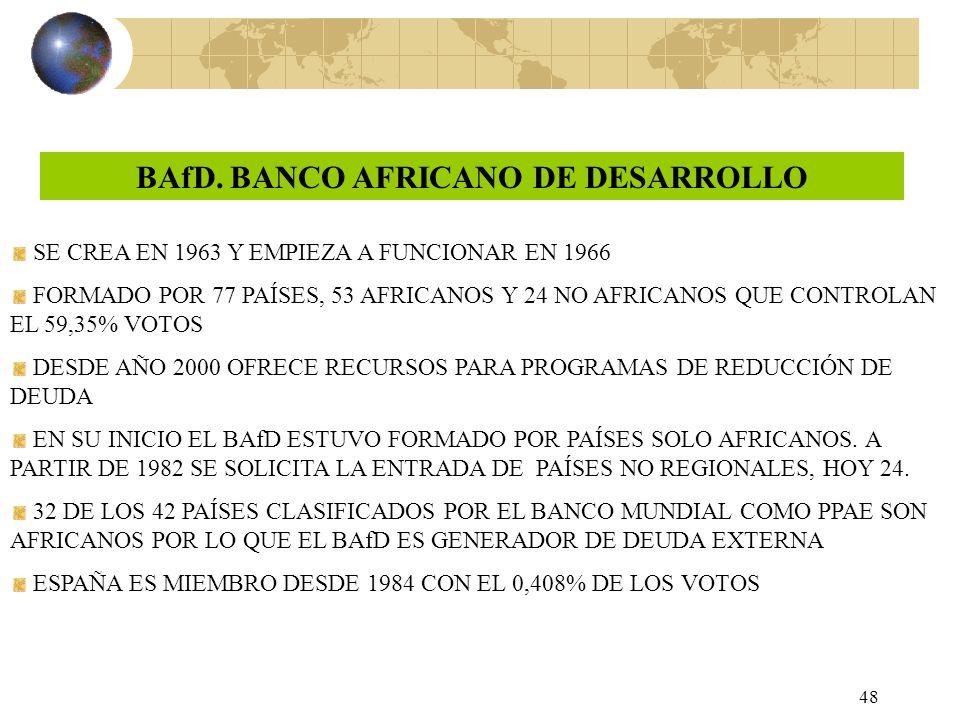 47 BAsD FONDO ESPECIAL DE ASISTENCIA TÉCNICA, CREADO EN 1967 PARA FINANCIAR ACTIVIDADES DE ESTE TIPO:AYUDAR A LOS PAÍSES MIEMBROS PRESTATARIOS A IDENT