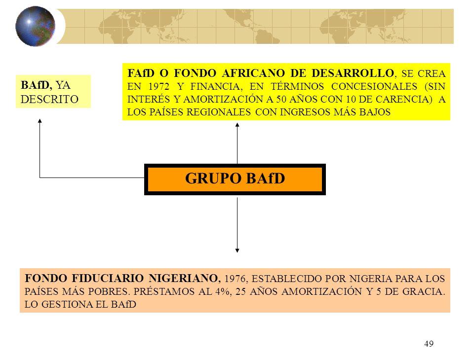48 BAfD. BANCO AFRICANO DE DESARROLLO SE CREA EN 1963 Y EMPIEZA A FUNCIONAR EN 1966 FORMADO POR 77 PAÍSES, 53 AFRICANOS Y 24 NO AFRICANOS QUE CONTROLA