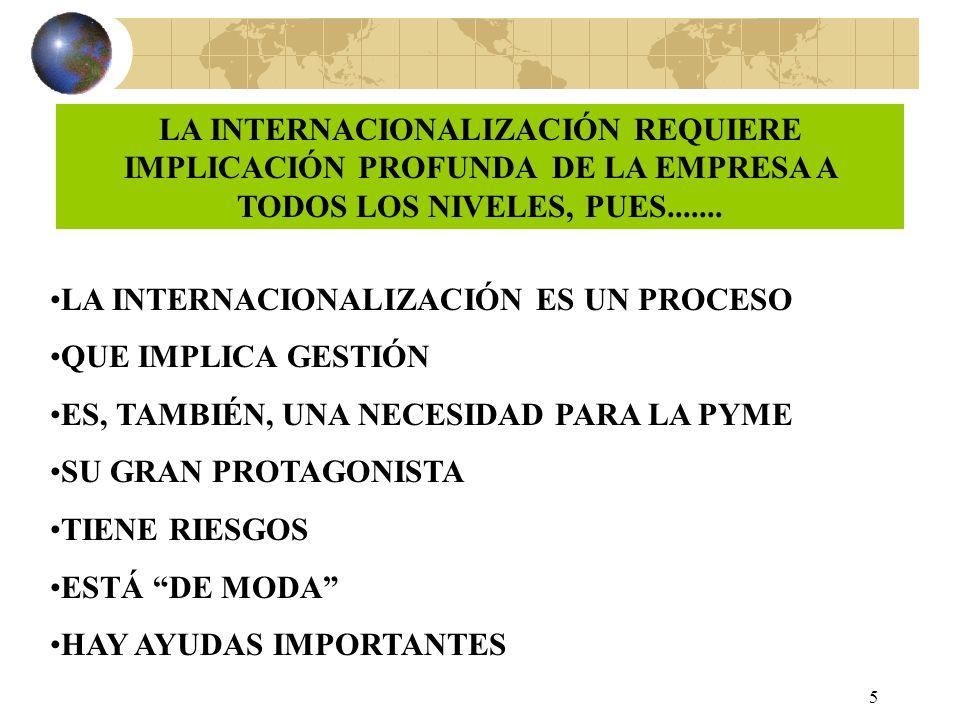 4 ¿QUÉ ES INTERNACIONALIZAR PROYECCIÓN EXTERIOR DE LA EMPRESA CON SUS MERCANCÍAS O SERVICIOS EXPORTANDO, IMPORTANDO E INVIRTIENDO EN VARIOS MERCADOS C