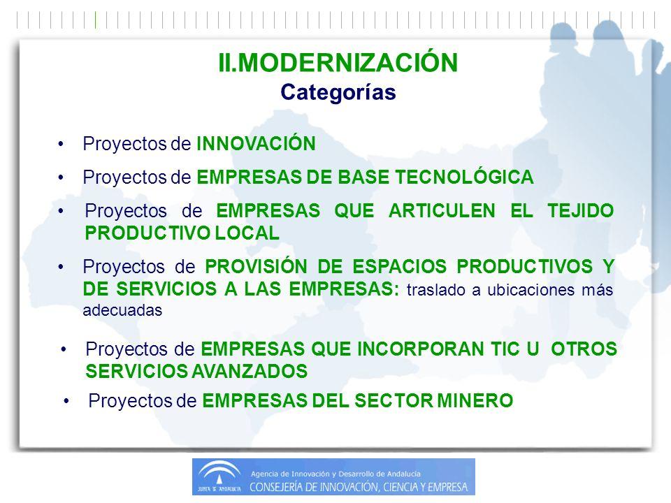 Proyectos de INNOVACIÓN II.MODERNIZACIÓN Categorías Proyectos de EMPRESAS DE BASE TECNOLÓGICA Proyectos de EMPRESAS QUE ARTICULEN EL TEJIDO PRODUCTIVO LOCAL Proyectos de PROVISIÓN DE ESPACIOS PRODUCTIVOS Y DE SERVICIOS A LAS EMPRESAS: traslado a ubicaciones más adecuadas Proyectos de EMPRESAS QUE INCORPORAN TIC U OTROS SERVICIOS AVANZADOS Proyectos de EMPRESAS DEL SECTOR MINERO