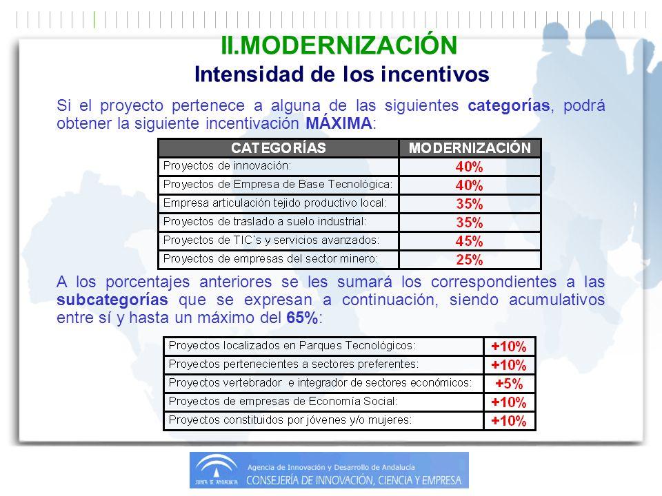 Si el proyecto pertenece a alguna de las siguientes categorías, podrá obtener la siguiente incentivación MÁXIMA: II.MODERNIZACIÓN Intensidad de los incentivos A los porcentajes anteriores se les sumará los correspondientes a las subcategorías que se expresan a continuación, siendo acumulativos entre sí y hasta un máximo del 65%: