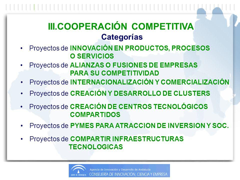 Proyectos de INNOVACIÓN EN PRODUCTOS, PROCESOS O SERVICIOS III.COOPERACIÓN COMPETITIVA Categorías Proyectos de ALIANZAS O FUSIONES DE EMPRESAS PARA SU COMPETITIVIDAD Proyectos de INTERNACIONALIZACIÓN Y COMERCIALIZACIÓN Proyectos de CREACIÓN Y DESARROLLO DE CLUSTERS Proyectos de CREACIÓN DE CENTROS TECNOLÓGICOS COMPARTIDOS Proyectos de PYMES PARA ATRACCION DE INVERSION Y SOC.