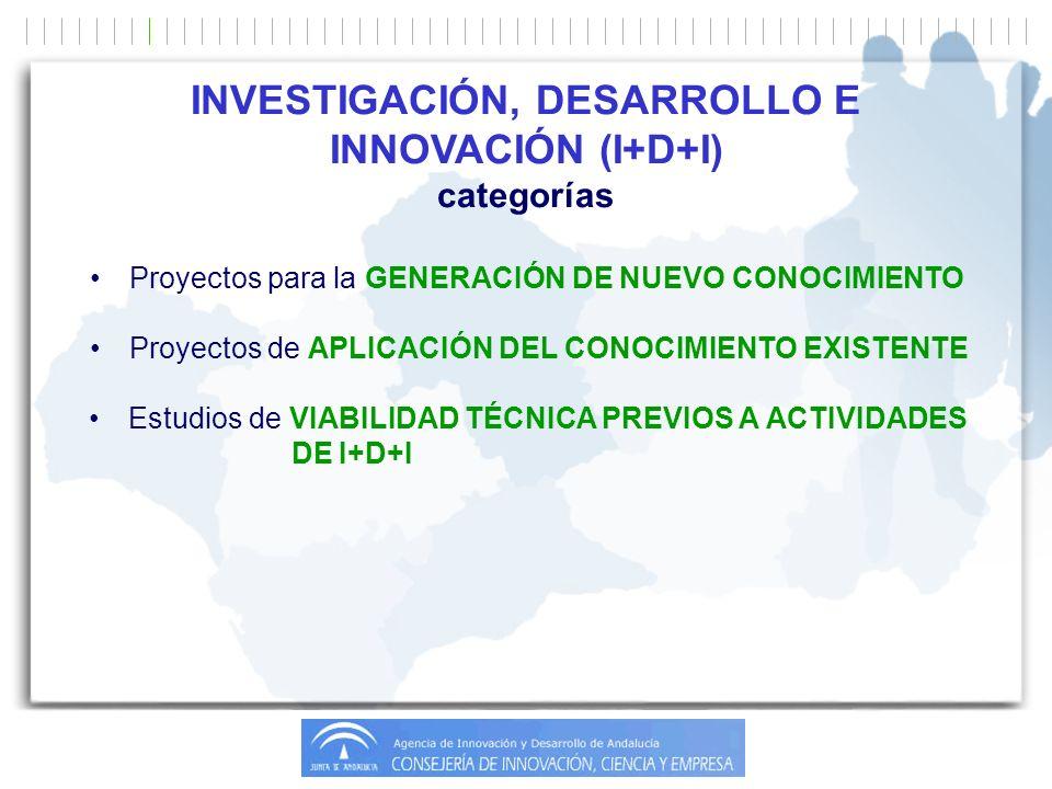 Proyectos para la GENERACIÓN DE NUEVO CONOCIMIENTO INVESTIGACIÓN, DESARROLLO E INNOVACIÓN (I+D+I) categorías Estudios de VIABILIDAD TÉCNICA PREVIOS A ACTIVIDADES DE I+D+I Proyectos de APLICACIÓN DEL CONOCIMIENTO EXISTENTE