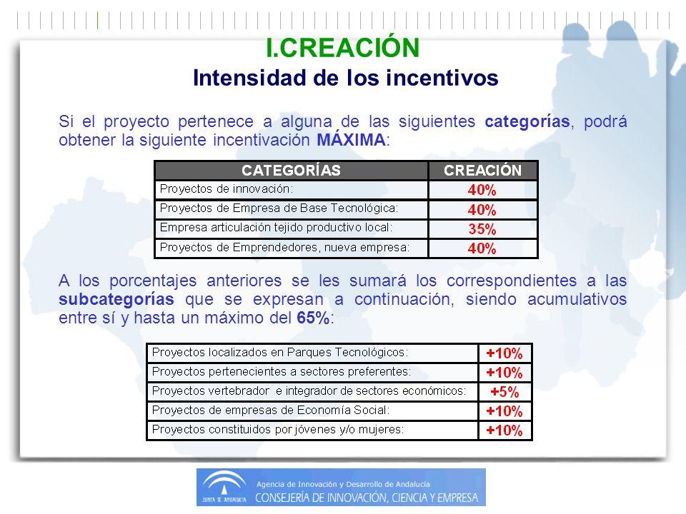 Si el proyecto pertenece a alguna de las siguientes categorías, podrá obtener la siguiente incentivación MÁXIMA: I.CREACIÓN Intensidad de los incentivos A los porcentajes anteriores se les sumará los correspondientes a las subcategorías que se expresan a continuación, siendo acumulativos entre sí y hasta un máximo del 65%: