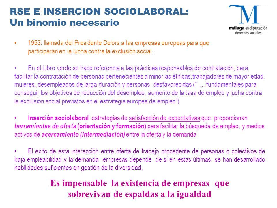 RSE E INSERCION SOCIOLABORAL: Un binomio necesario 1993: llamada del Presidente Delors a las empresas europeas para que participaran en la lucha contra la exclusión social.