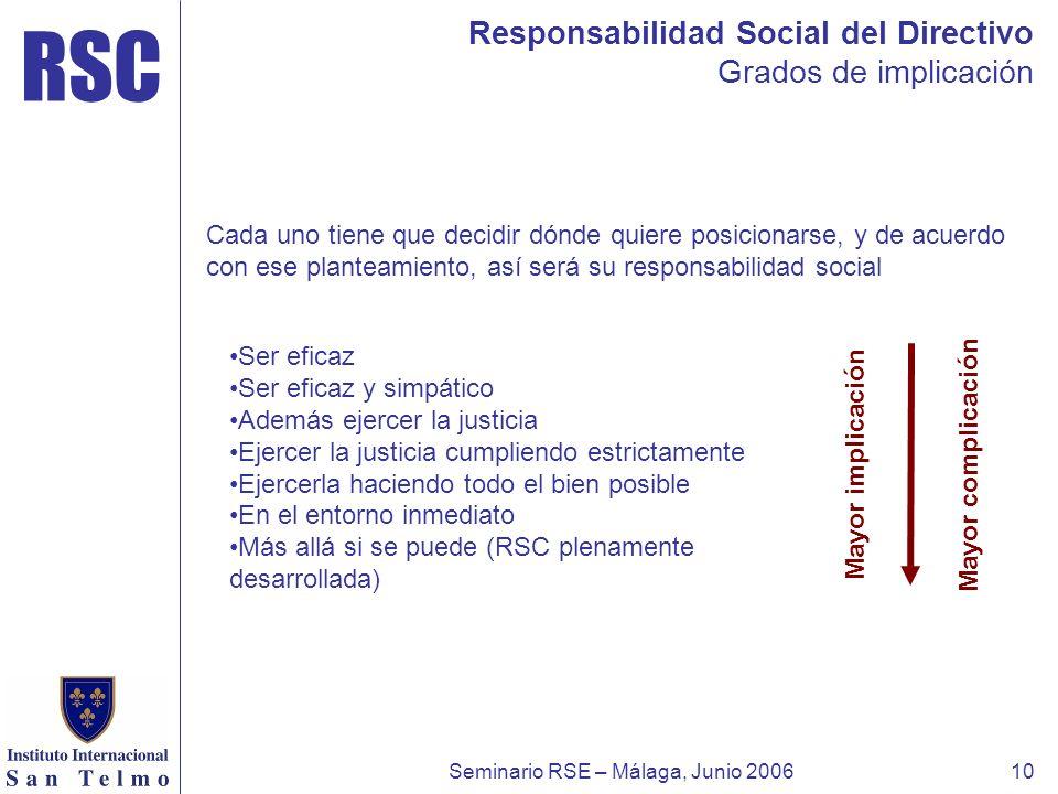RSC Seminario RSE – Málaga, Junio 200610 Responsabilidad Social del Directivo Grados de implicación Cada uno tiene que decidir dónde quiere posicionar