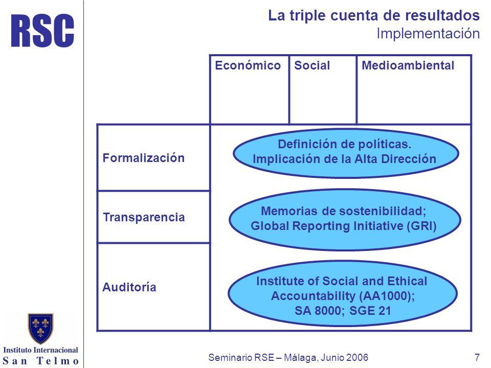 RSC Seminario RSE – Málaga, Junio 20067 La triple cuenta de resultados Implementación EconómicoSocialMedioambiental Formalización Transparencia Audito