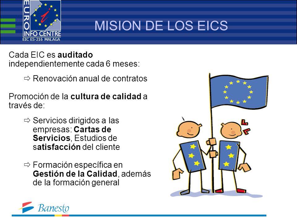 MISION DE LOS EICS Cada EIC es auditado independientemente cada 6 meses: Renovación anual de contratos Promoción de la cultura de calidad a través de: