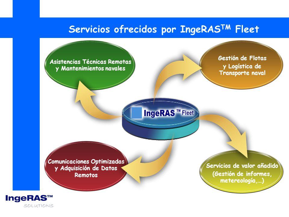 Comunicaciones Optimizadas y Adquisición de Datos Remotos Asistencias Técnicas Remotas y Mantenimientos navales Gestión de Flotas y Logística de Trans