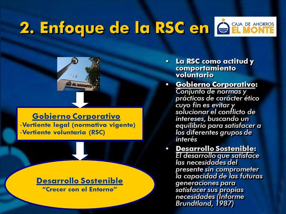 2. Enfoque de la RSC en Gobierno Corporativo -Vertiente legal (normativa vigente) -Vertiente voluntaria (RSC) Desarrollo Sostenible Crecer con el Ento