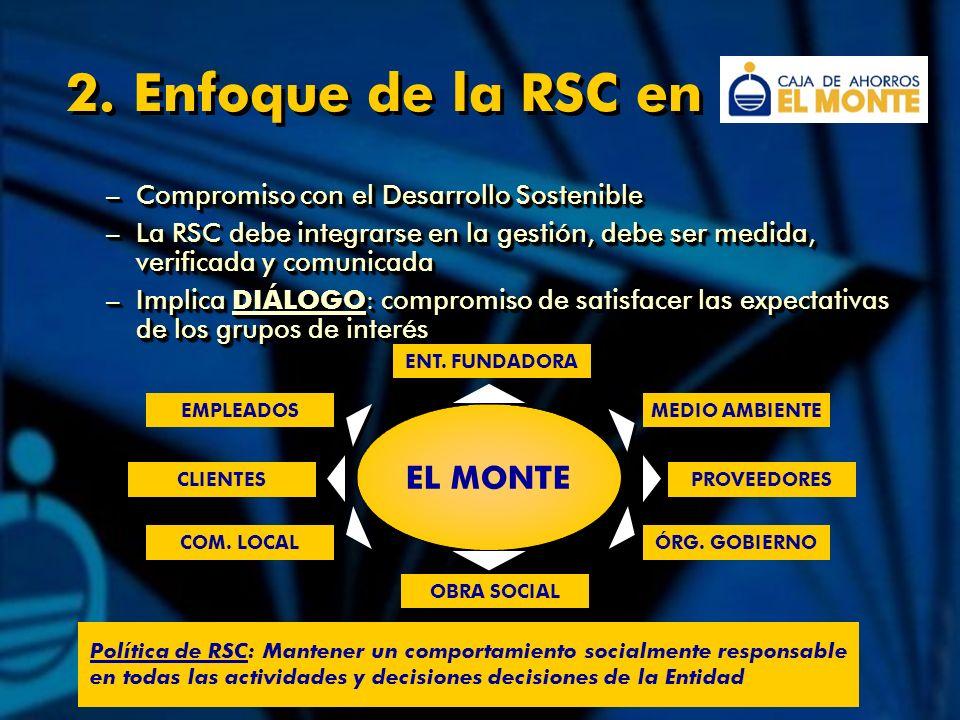 2. Enfoque de la RSC en –Compromiso con el Desarrollo Sostenible –La RSC debe integrarse en la gestión, debe ser medida, verificada y comunicada –Impl