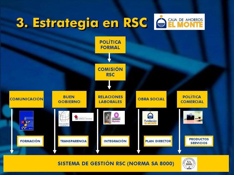 POLÍTICA FORMAL COMISIÓN RSC COMUNICACIÓN BUEN GOBIERNO RELACIONES LABORALES OBRA SOCIAL POLÍTICA COMERCIAL FORMACIÓNTRANSPARENCIA SISTEMA DE GESTIÓN RSC (NORMA SA 8000) INTEGRACIÓNPLAN DIRECTOR PRODUCTOS SERVICIOS