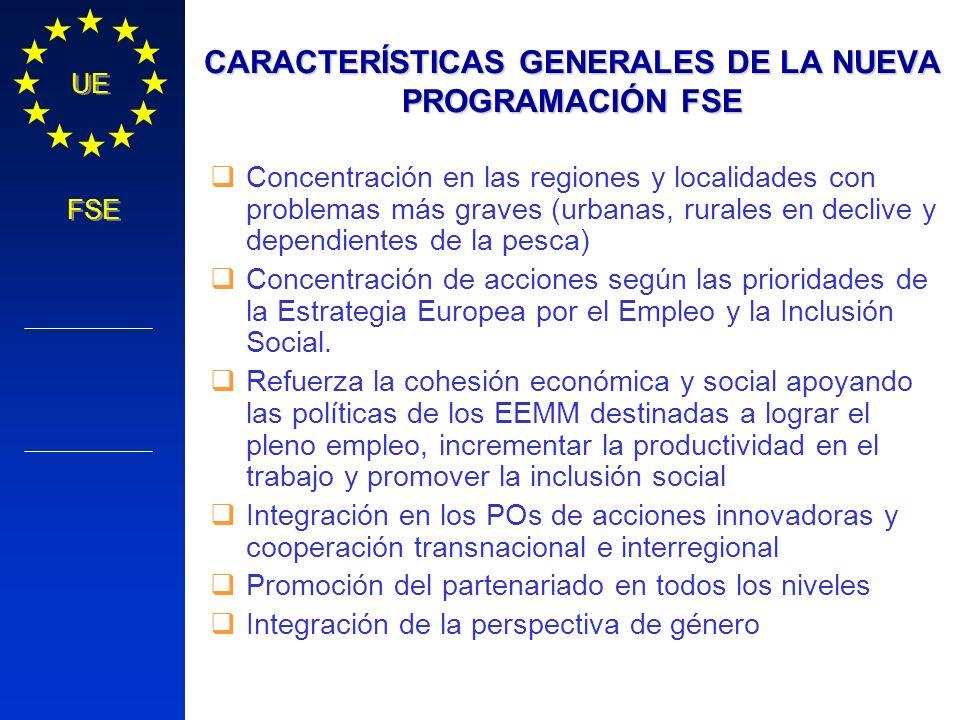 Política Regional COMISIÓN EUROPEA UE FSE CARACTERÍSTICAS GENERALES DE LA NUEVA PROGRAMACIÓN FSE Concentración en las regiones y localidades con probl