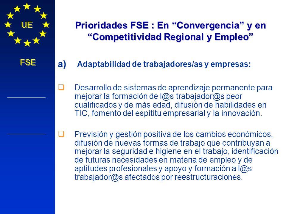 Política Regional COMISIÓN EUROPEA UE FSE Prioridades FSE : En Convergencia y en Competitividad Regional y Empleo a) Adaptabilidad de trabajadores/as