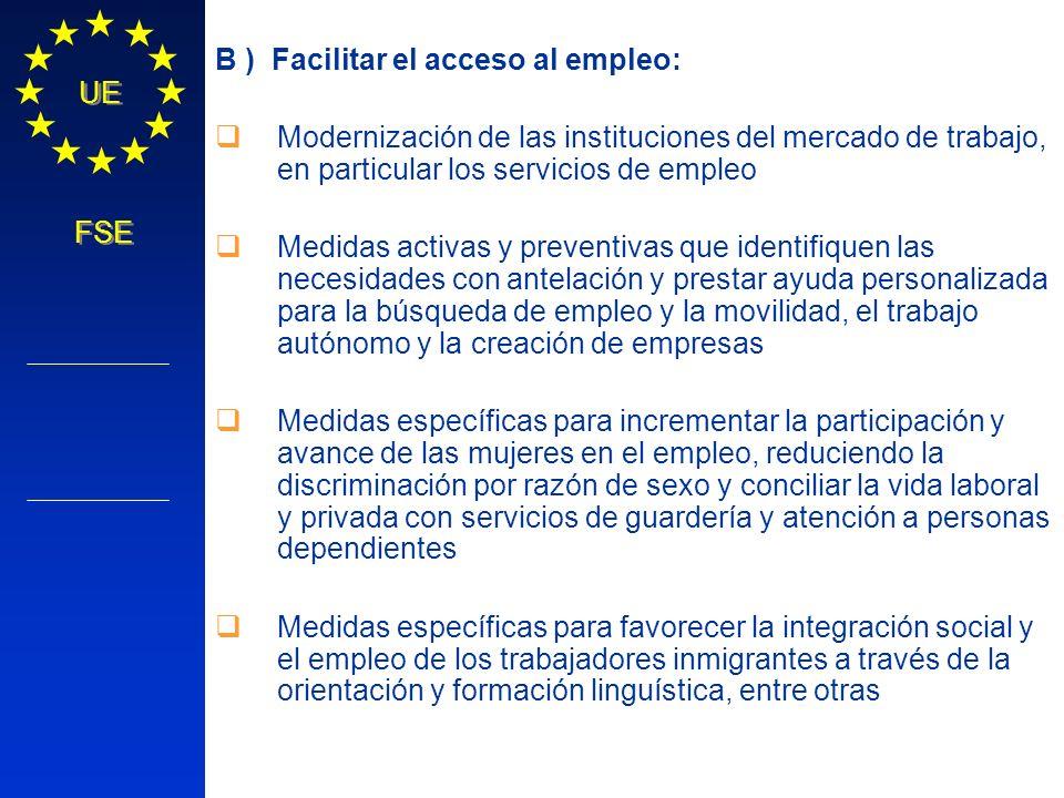 Política Regional COMISIÓN EUROPEA UE FSE B ) Facilitar el acceso al empleo: Modernización de las instituciones del mercado de trabajo, en particular