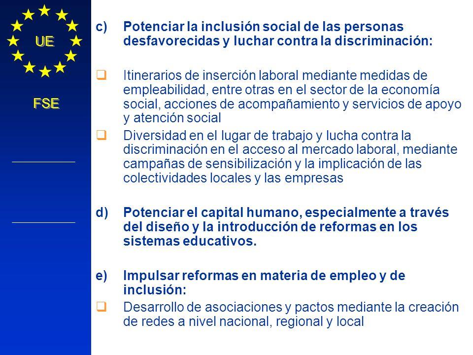 Política Regional COMISIÓN EUROPEA UE FSE c)Potenciar la inclusión social de las personas desfavorecidas y luchar contra la discriminación: Itinerario