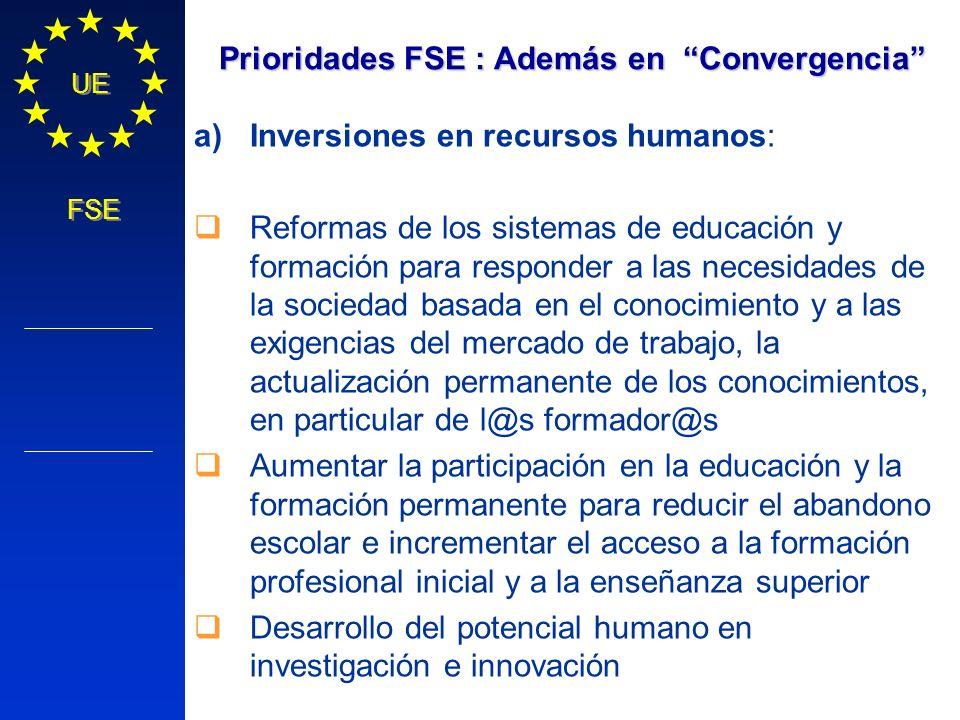 Política Regional COMISIÓN EUROPEA UE FSE Prioridades FSE : Además en Convergencia a)Inversiones en recursos humanos: Reformas de los sistemas de educ