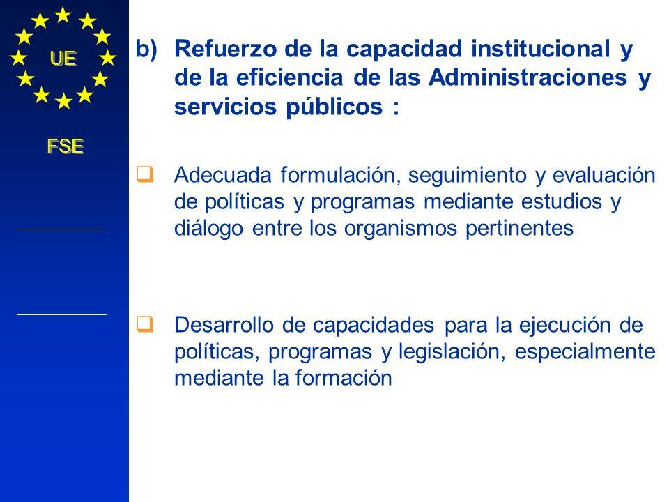 Política Regional COMISIÓN EUROPEA UE FSE b)Refuerzo de la capacidad institucional y de la eficiencia de las Administraciones y servicios públicos : A