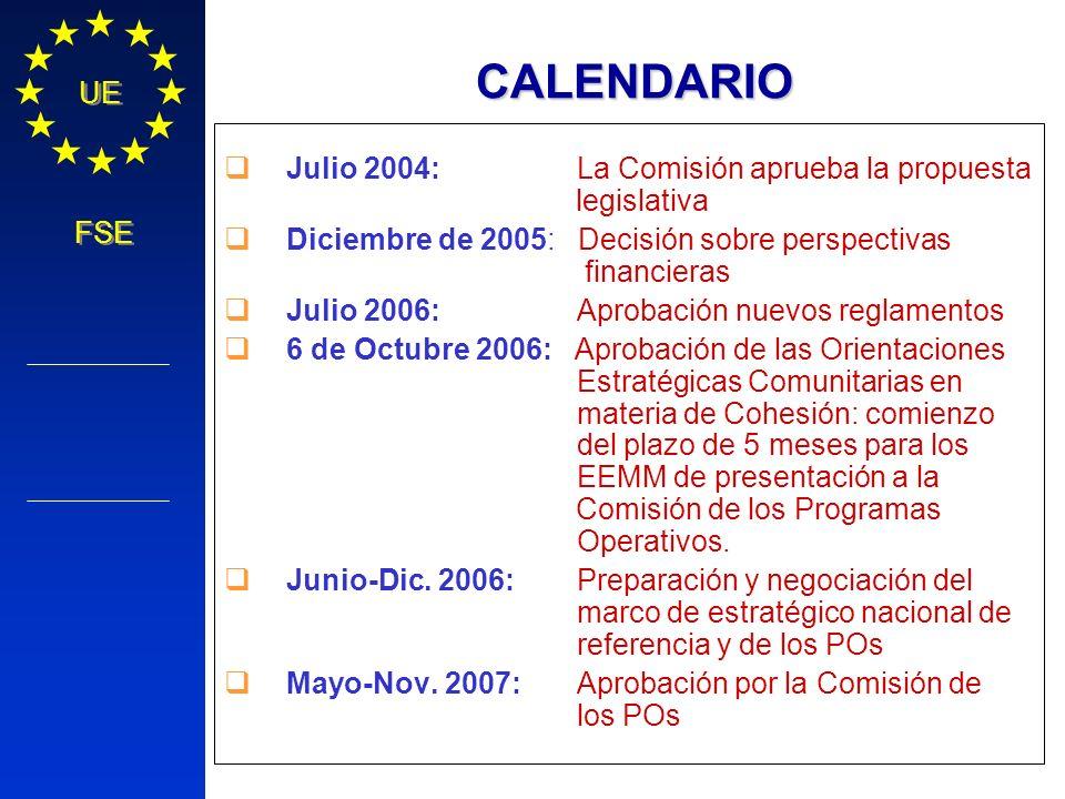 Política Regional COMISIÓN EUROPEA UE FSE CALENDARIO Julio 2004: La Comisión aprueba la propuesta legislativa Diciembre de 2005: Decisión sobre perspe