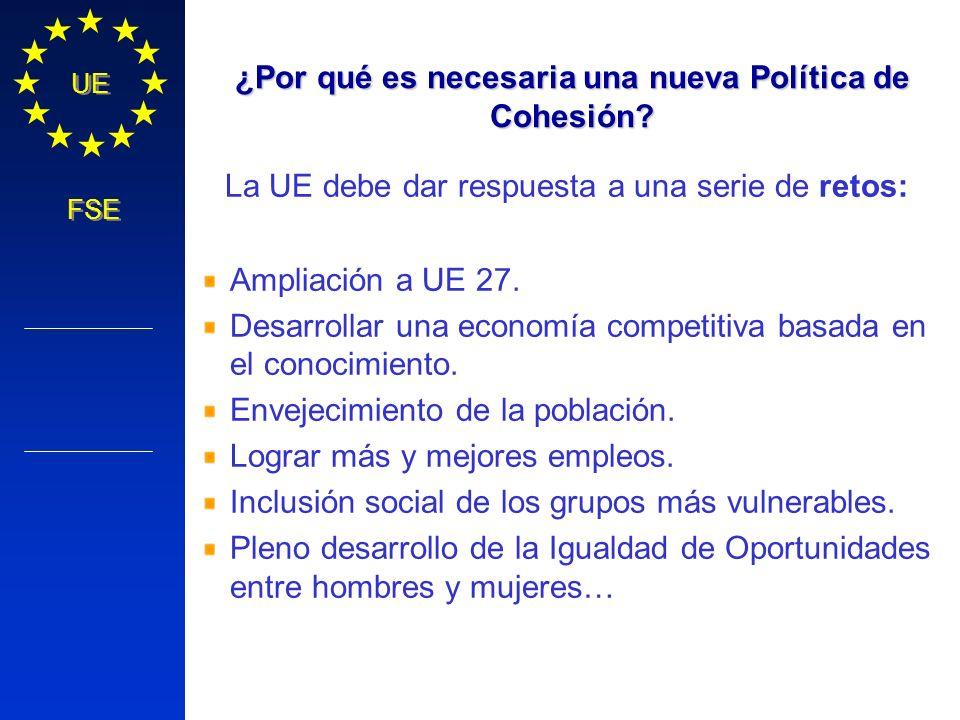 Política Regional COMISIÓN EUROPEA UE FSE ¿Por qué es necesaria una nueva Política de Cohesión? La UE debe dar respuesta a una serie de retos: Ampliac