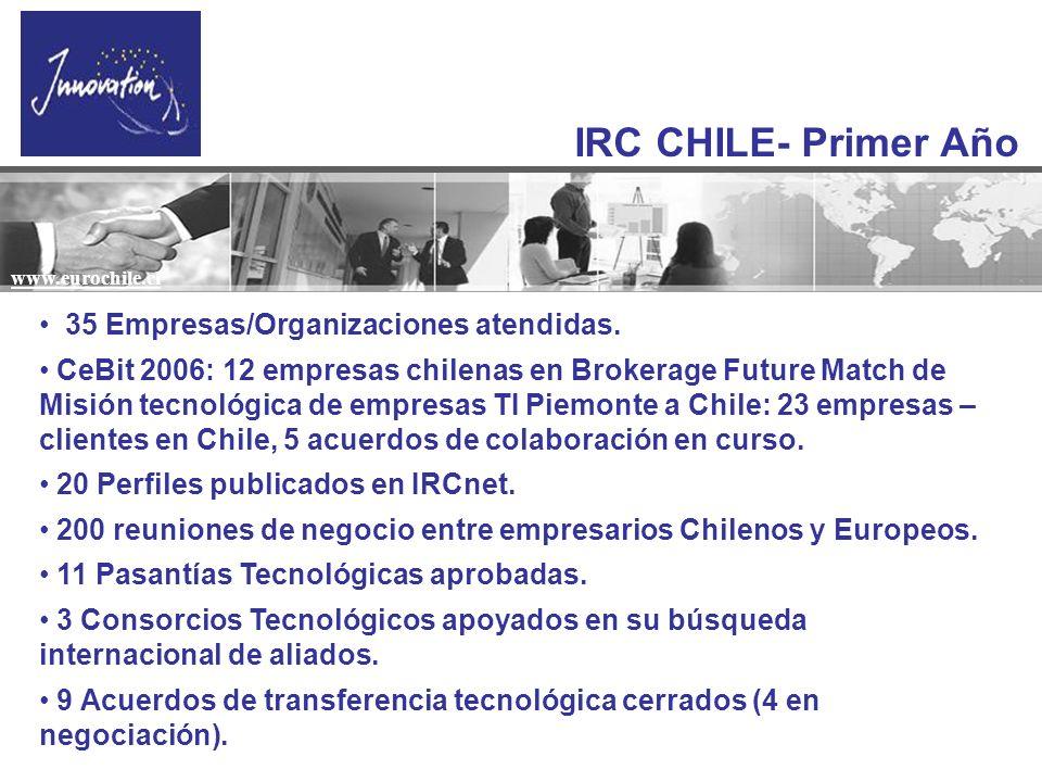 IRC CHILE- Primer Año 35 Empresas/Organizaciones atendidas. CeBit 2006: 12 empresas chilenas en Brokerage Future Match de Misión tecnológica de empres