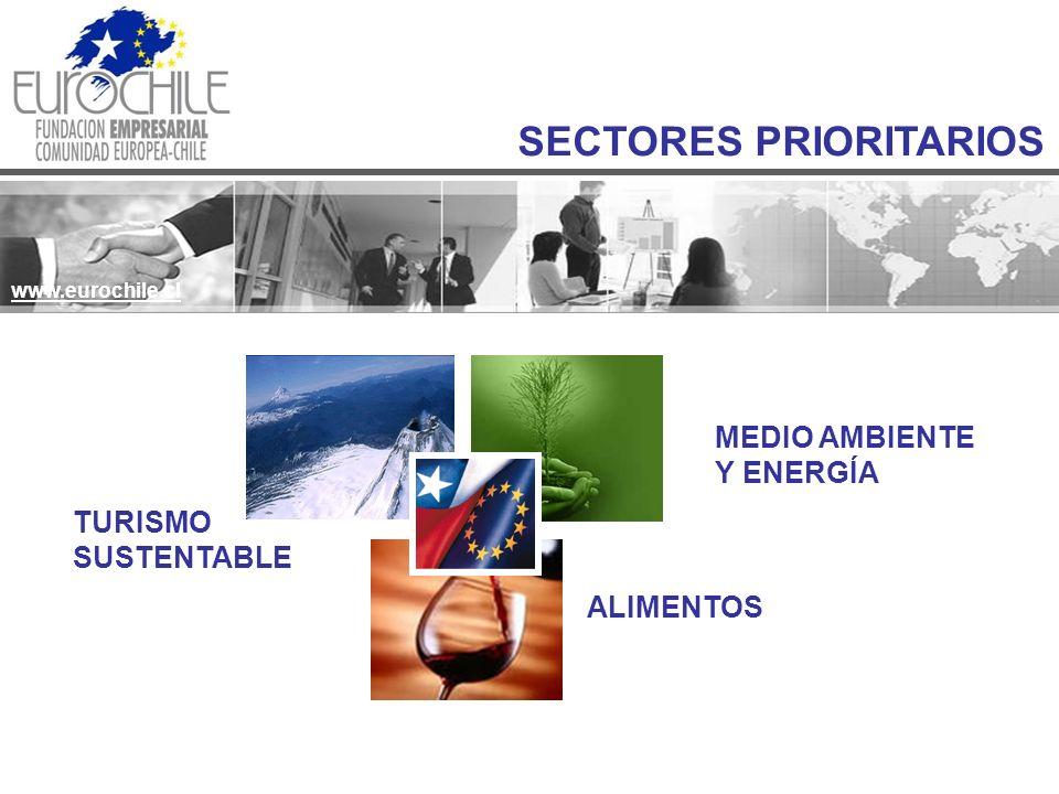 TURISMO SUSTENTABLE SECTORES PRIORITARIOS MEDIO AMBIENTE Y ENERGÍA ALIMENTOS www.eurochile.cl