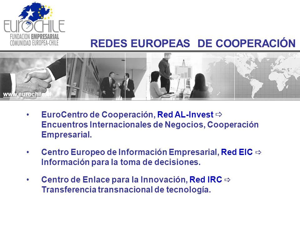 EuroCentro de Cooperación, Red AL-Invest Encuentros Internacionales de Negocios, Cooperación Empresarial.