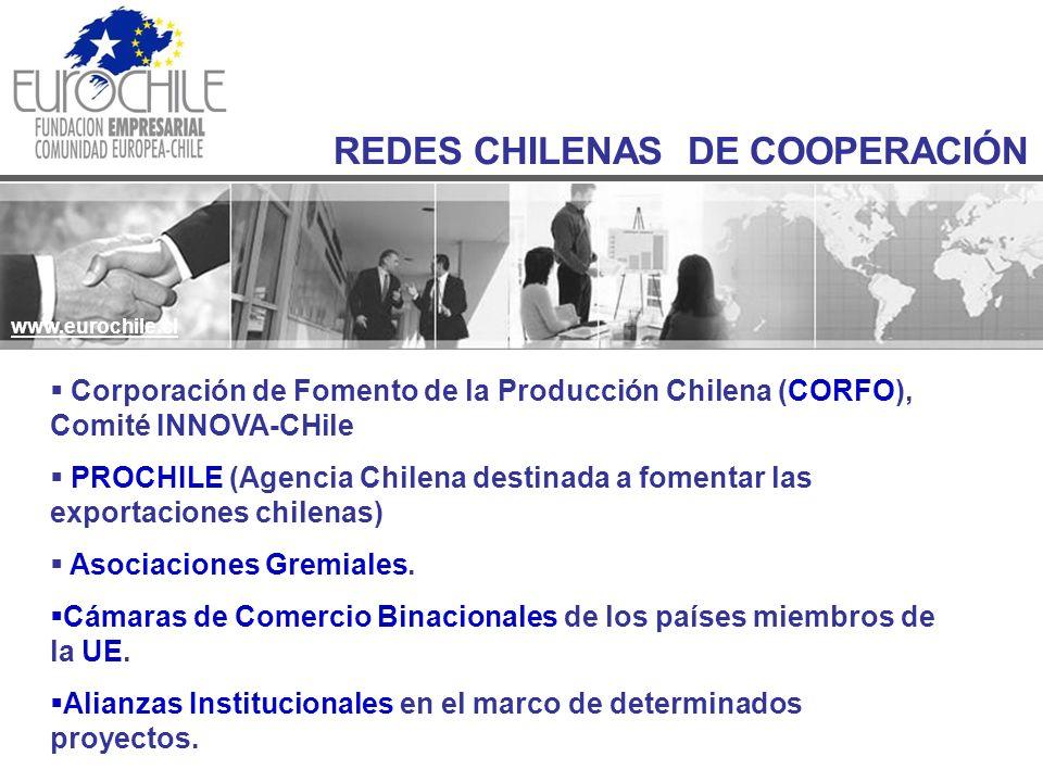 www.eurochile.cl Corporación de Fomento de la Producción Chilena (CORFO), Comité INNOVA-CHile PROCHILE (Agencia Chilena destinada a fomentar las exportaciones chilenas) Asociaciones Gremiales.