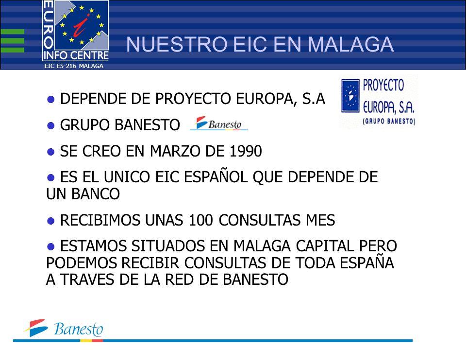 1.DEMANDAS DE COOPERACIÓN EMPRESAS DE LA U.E. 2.