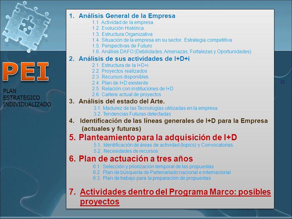23 1.Análisis General de la Empresa 1.1. Actividad de la empresa. 1.2. Evolución Histórica. 1.3. Estructura Organizativa 1.4. Situación de la empresa