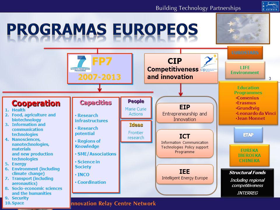 4 Datos: Propuesta para acuerdo 2ª lectura (26.10.06) Apoyo a la cooperación transnacional a través de proyectos en consorcio Fortalecimiento de la creatividad y excelencia de la investigación Refuerzo del potencial humano movilidad del investigador Desarrollar y aprovechamiento de las capacidades de investigación de la UE mediante infraestructuras de gran envergadura, cooperación regional e innovación en las PYME Es el instrumento principal con el que cuenta la Unión Europea para financiar la investigación durante el periodo 2007-2013.