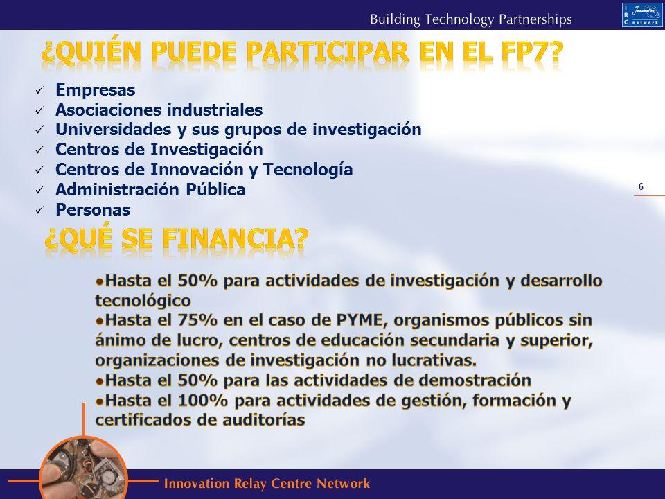 6 Empresas Asociaciones industriales Universidades y sus grupos de investigación Centros de Investigación Centros de Innovación y Tecnología Administr