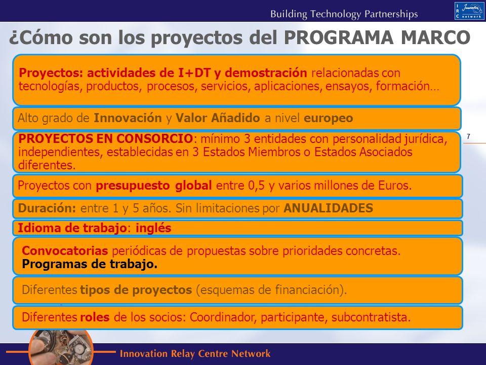 7 Proyectos: actividades de I+DT y demostración relacionadas con tecnologías, productos, procesos, servicios, aplicaciones, ensayos, formación… Alto g