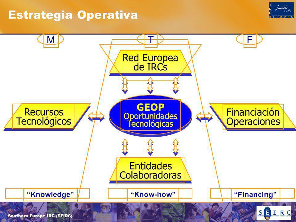 Southern Europe IRC (SEIRC) Estrategia Operativa Recursos Tecnológicos Financiación Operaciones Red Europea de IRCs GEOP Oportunidades Tecnológicas Entidades Colaboradoras KnowledgeKnow-howFinancing MTF