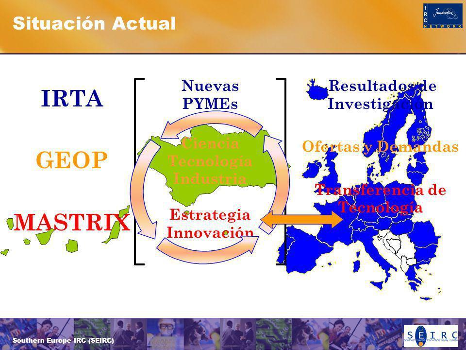 Southern Europe IRC (SEIRC) Situación Actual IRTA GEOP MASTRIX Resultados de Investigación Ofertas y Demandas Transferencia de Tecnología Nuevas PYMEs Ciencia Tecnología Industria Estrategia Innovación