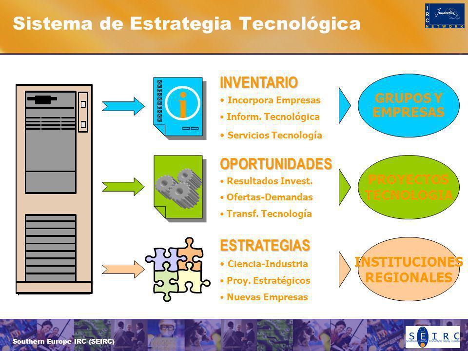 Southern Europe IRC (SEIRC) Sistema de Estrategia Tecnológica i Resultados Invest.