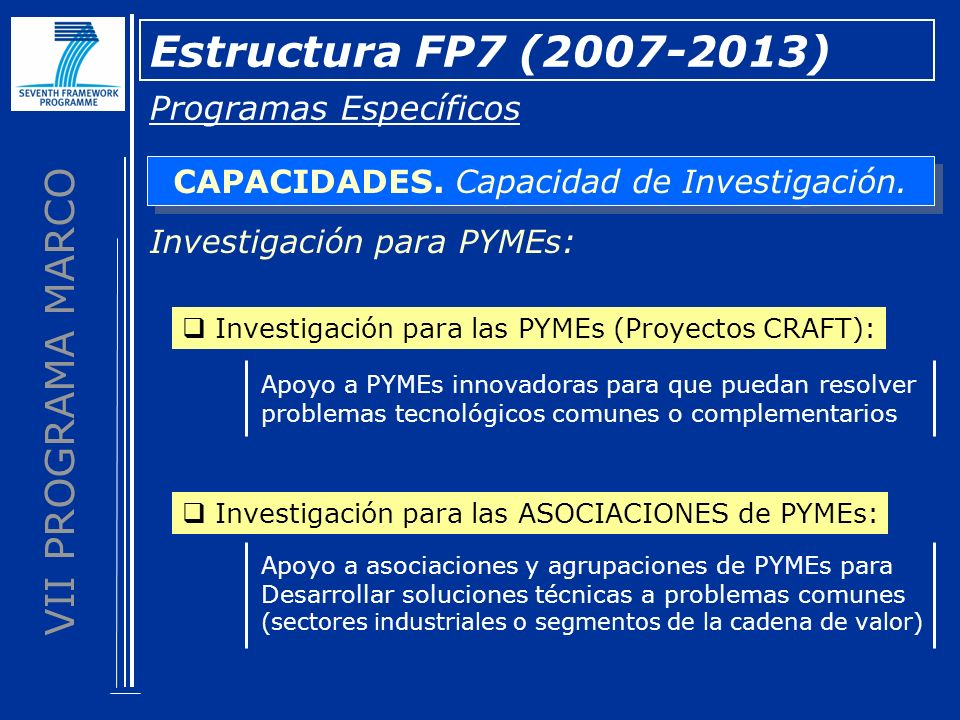 VII PROGRAMA MARCO Estructura FP7 (2007-2013) Programas Específicos CAPACIDADES. Capacidad de Investigación. Investigación para PYMEs: Investigación p
