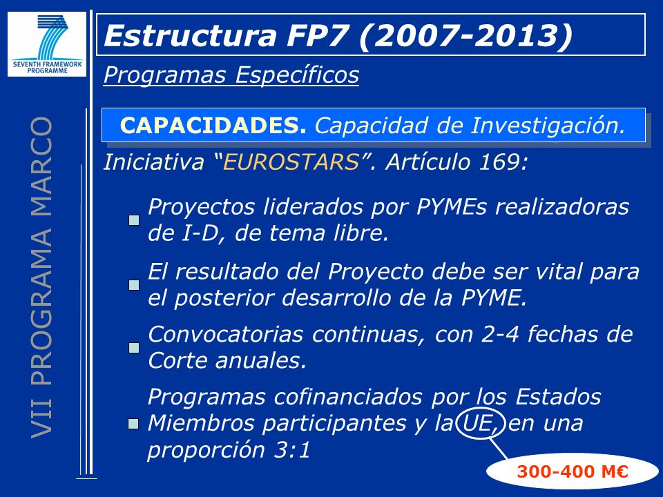 VII PROGRAMA MARCO Estructura FP7 (2007-2013) Programas Específicos CAPACIDADES. Capacidad de Investigación. Iniciativa EUROSTARS. Artículo 169: Proye