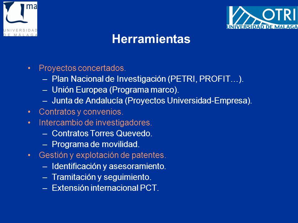 Herramientas Proyectos concertados. –Plan Nacional de Investigación (PETRI, PROFIT…). –Unión Europea (Programa marco). –Junta de Andalucía (Proyectos