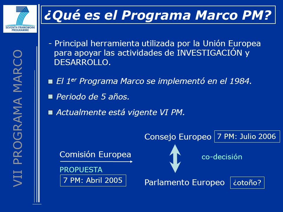 VII PROGRAMA MARCO ¿Qué es el Programa Marco PM? - Principal herramienta utilizada por la Unión Europea para apoyar las actividades de INVESTIGACIÓN y