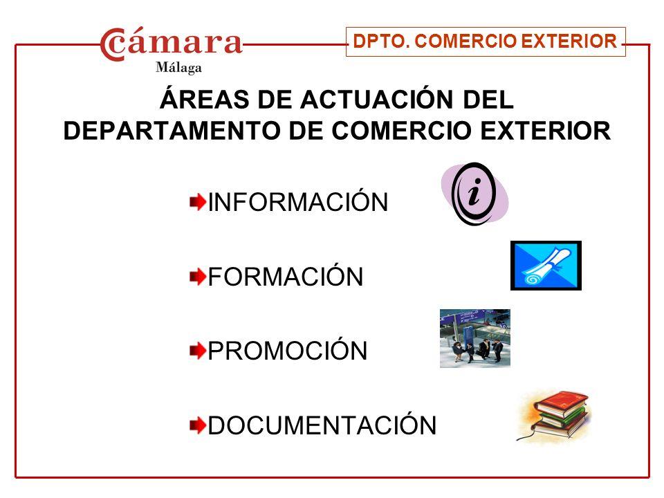 INFORMACIÓN (I) PROGRAMAS C@bi C@cex BASES DE DATOS Taric Relación exportadores Málaga (española e inglés) Estadísticas Organismos relacionados con comercio exterior Ofertas y Demandas Normativas Documentación de exportación Etc… 1 1234 123