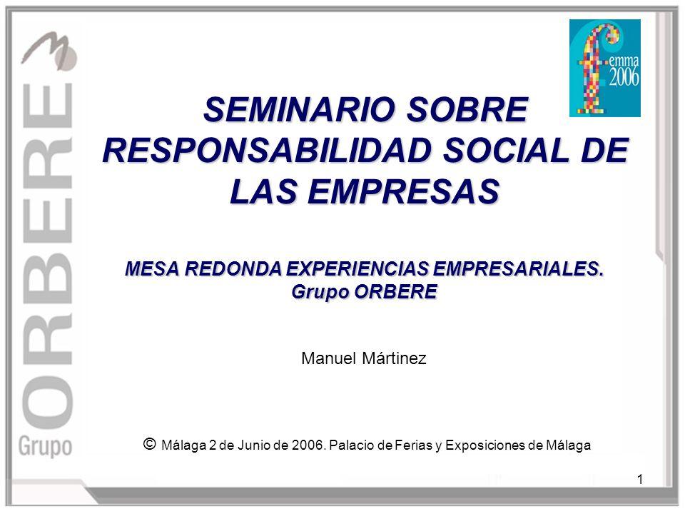 2 CONTENIDO 1.ANTECEDENTES.2.INCORPORACION DE LA RSC AL PORTAFOLIO DE SERVICIOS DE GRUPO ORBERE.