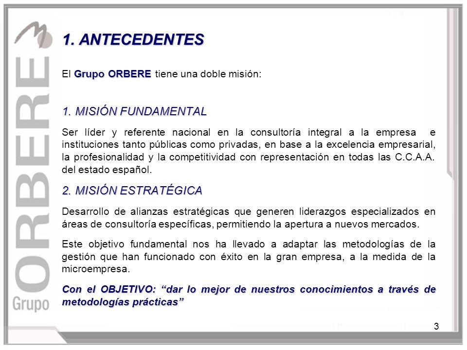 3 1. ANTECEDENTES Grupo ORBERE El Grupo ORBERE tiene una doble misión: 1.